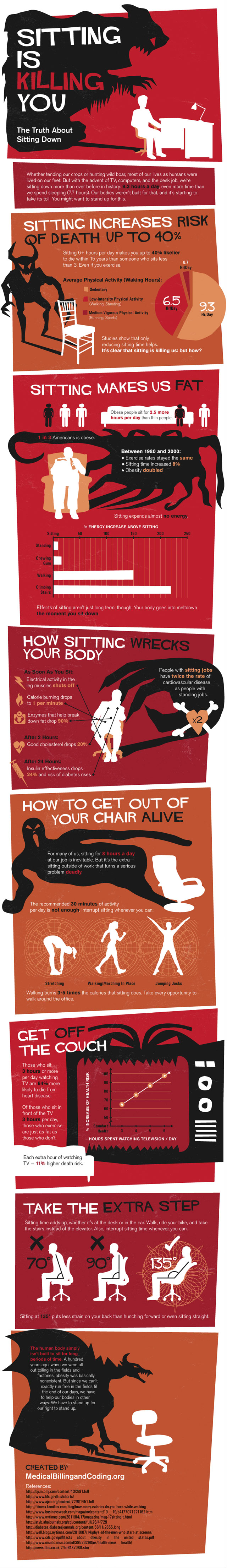 Sitting down is linked to bad health Infographic
