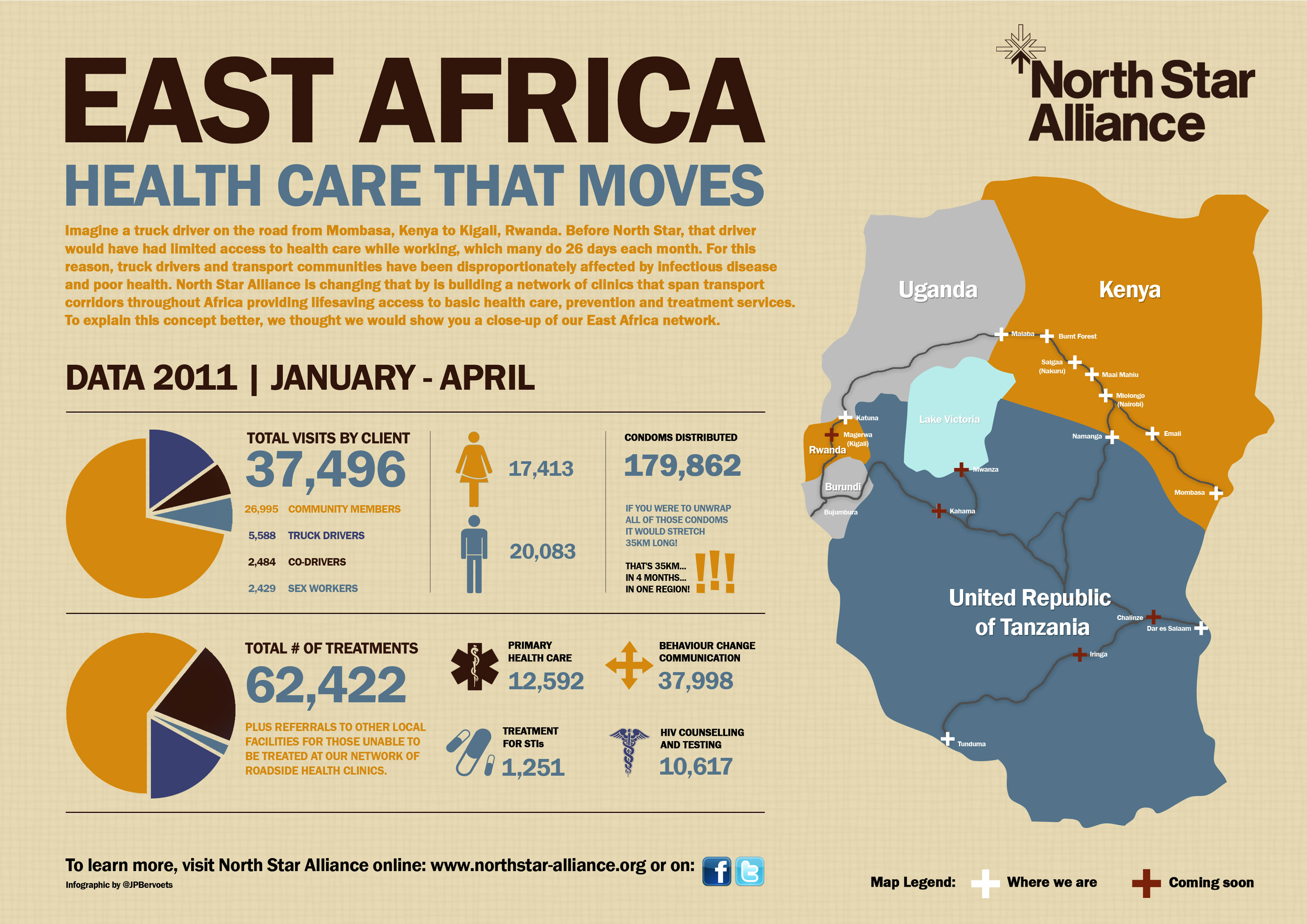 North Star Alliance East Africa Infographic - On HIV, Health, and Truck Drivers