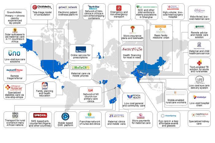IPIHD Innovator Map July 2013